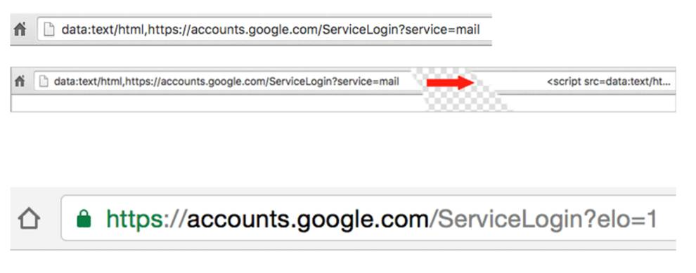 how to find an url gmail